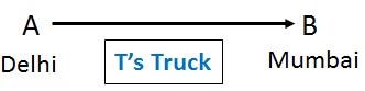 T's truck.jpg
