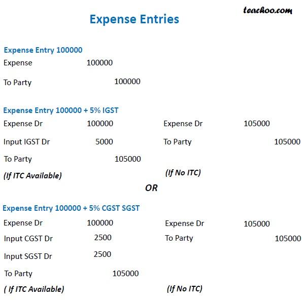 Expense Entries.jpg