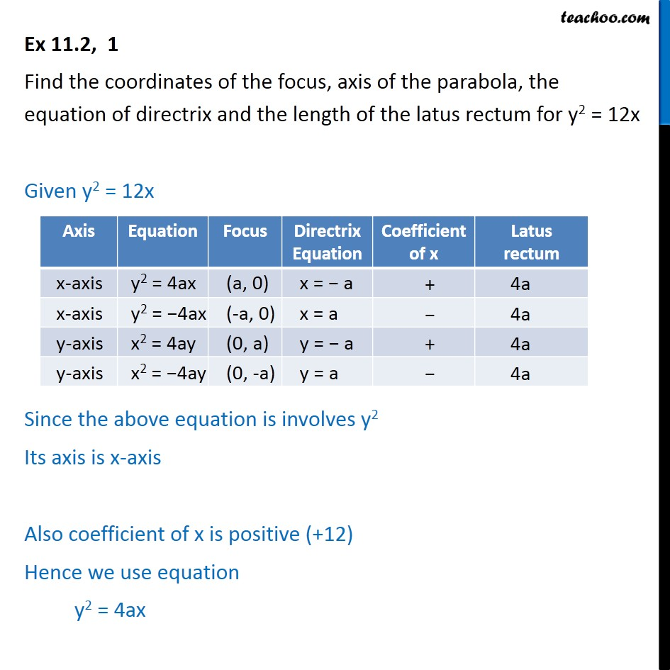 Ex 11.2, 1 - y2 = 12x, find focus, axis, directrix, latus - Parabola - Basic Questions