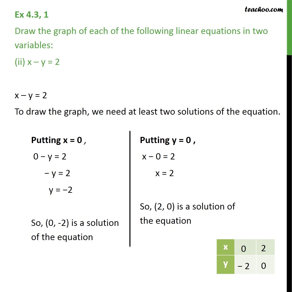 Ex 4.3, 1 - Chapter 4 Class 9 Linear Equations in Two Variables - Part 3