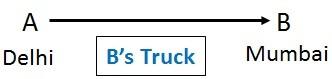 B's truck.jpg