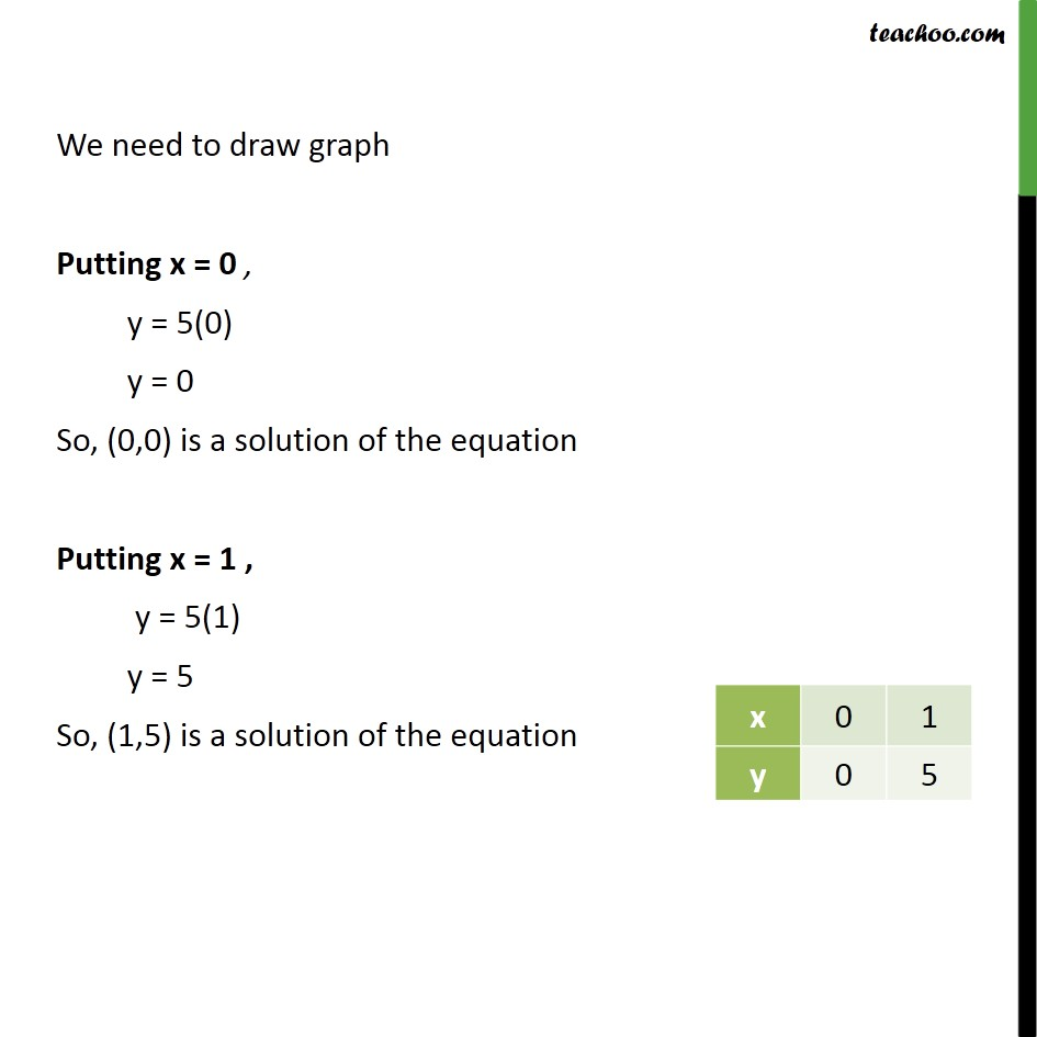 Ex 4.3, 6 - Chapter 4 Class 9 Linear Equations in Two Variables - Part 2