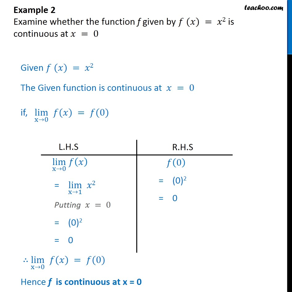 Example 2 - Examine whether f(x) = x2 is continuous at x = 0 - Examples