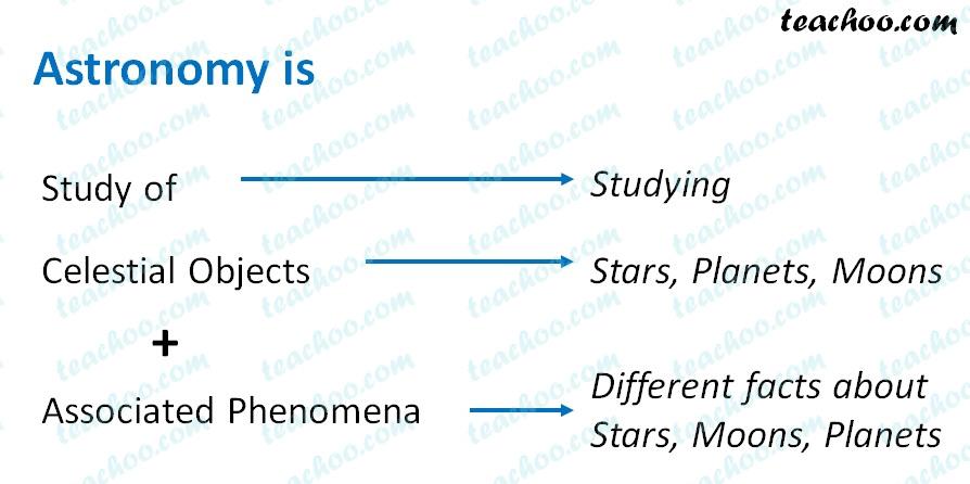 astronomy---definition---teachoo.jpg