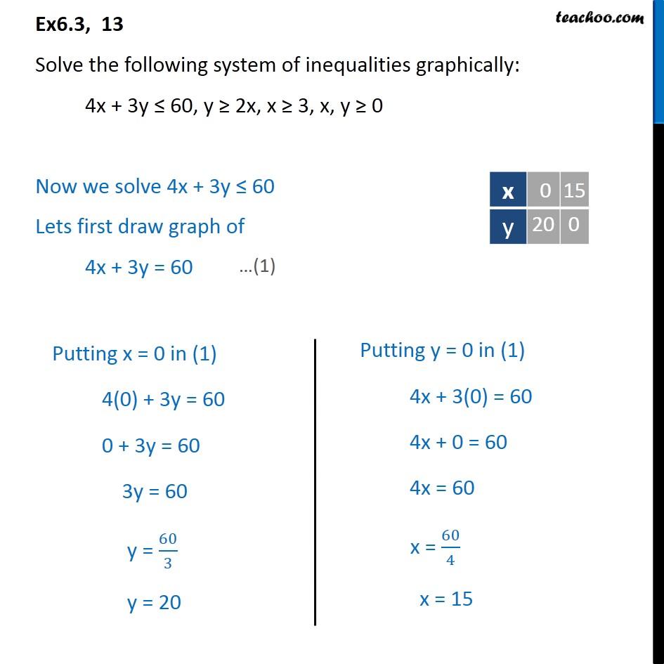 Ex 6.3, 13 - Solve 4x + 3y <= 60, y >= 2x, x >= 3 - Ex 6.3