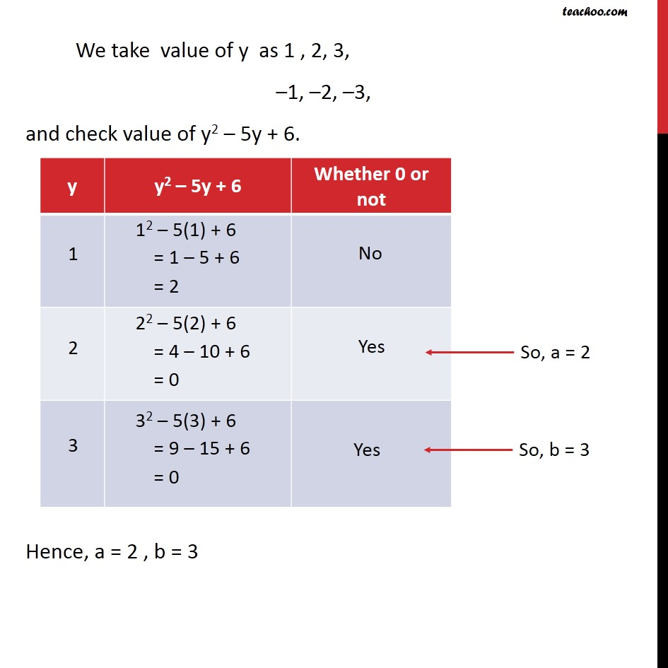 Example 14 - Chapter 2 Class 9 Polynomials - Part 2