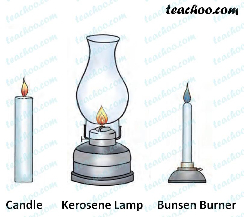 kerosene-lamp---bunsen-burner---candle---teachoo.jpg