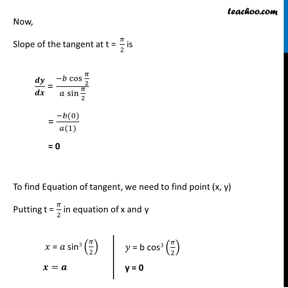 Example 20 - Chapter 6 Class 12 Application of Derivatives - Part 3