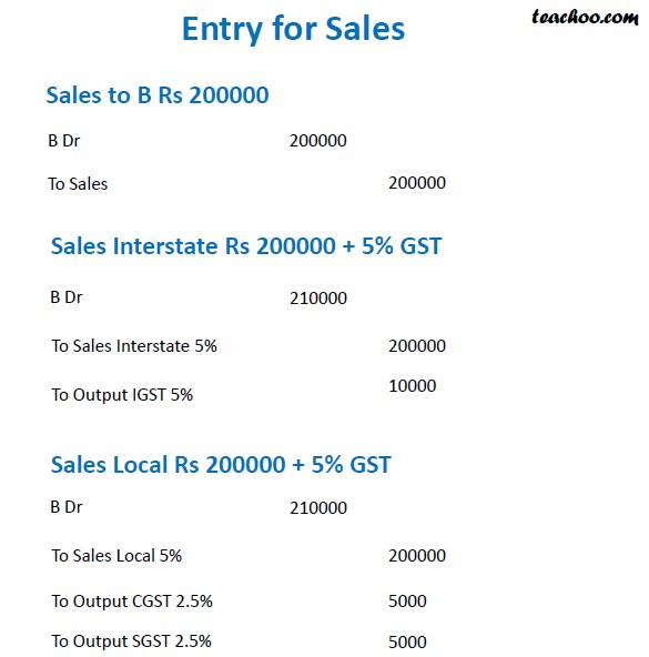 entries for sales.jpg