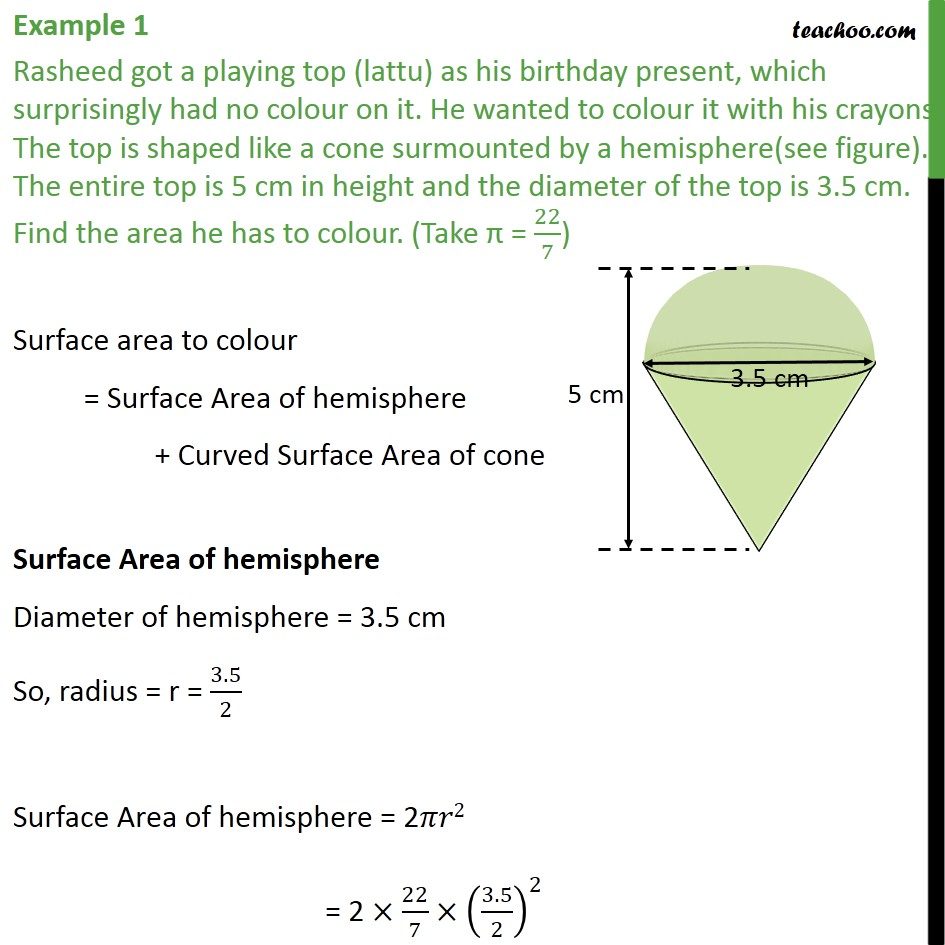 Example 1 - Rasheed got a playing top (lattu) as his birthday - Surface Area - Added