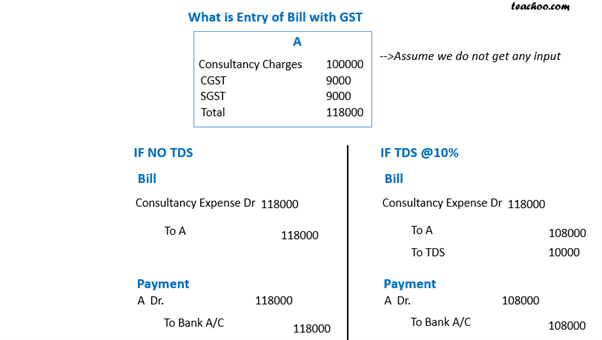 with GST 1.png