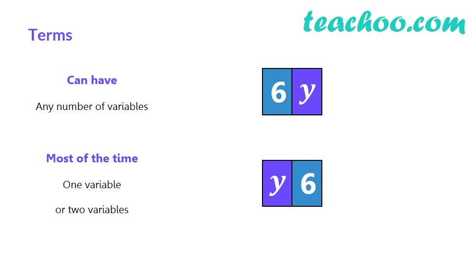 Polynomials - Part 4