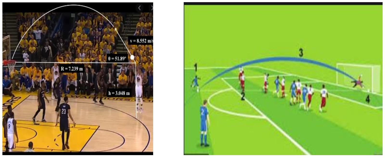 Basketball and soccer are played - Teachoo.jpg