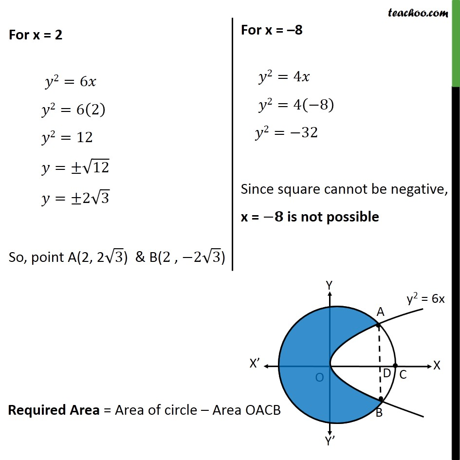 Misc 18 - Chapter 8 Class 12 Application of Integrals - Part 3