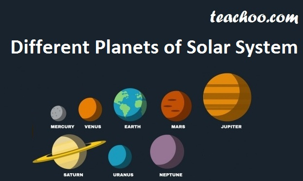 Different Planets of Solar System - Teachoo.jpg