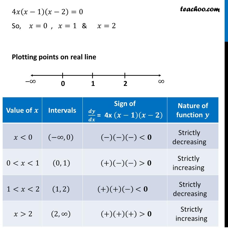 Ex 6.2,8 - Chapter 6 Class 12 Application of Derivatives - Part 3