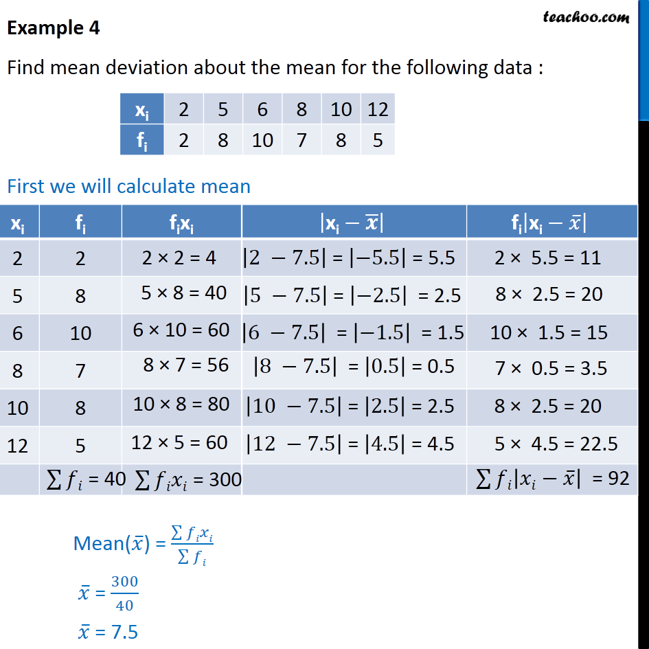 Example 4 - Find mean deviation - Chapter 15 Class 11 - Mean deviation about mean - Discrete Frequency