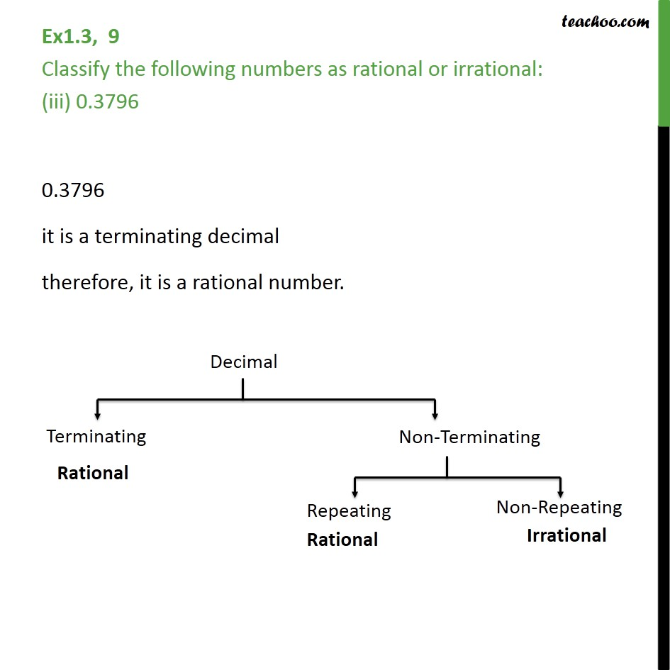 Ex 1.3,9 - Chapter 1 Class 9 Number Systems - Part 3