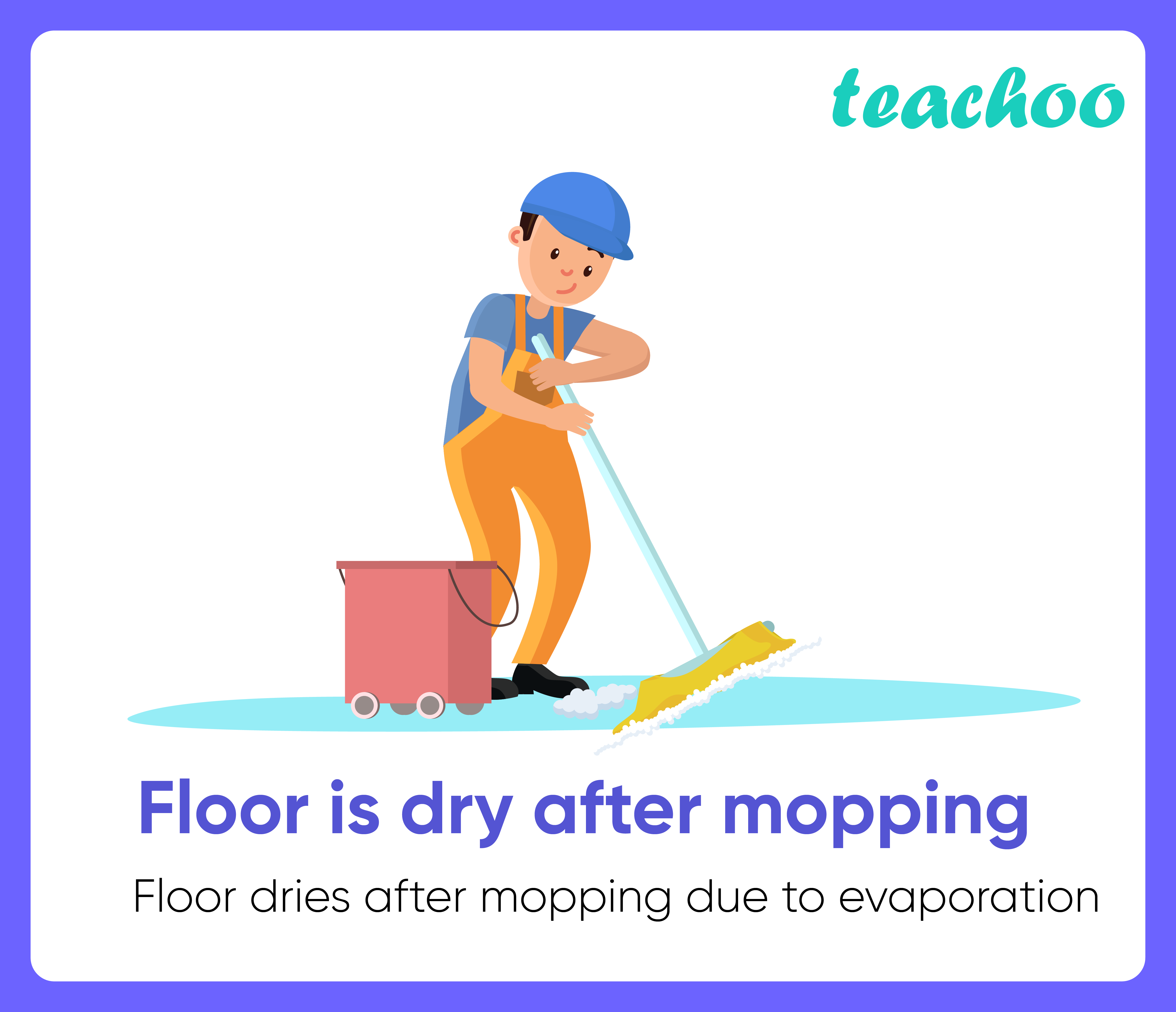Floor is dry few minutes after mopping-Teachoo-01.png