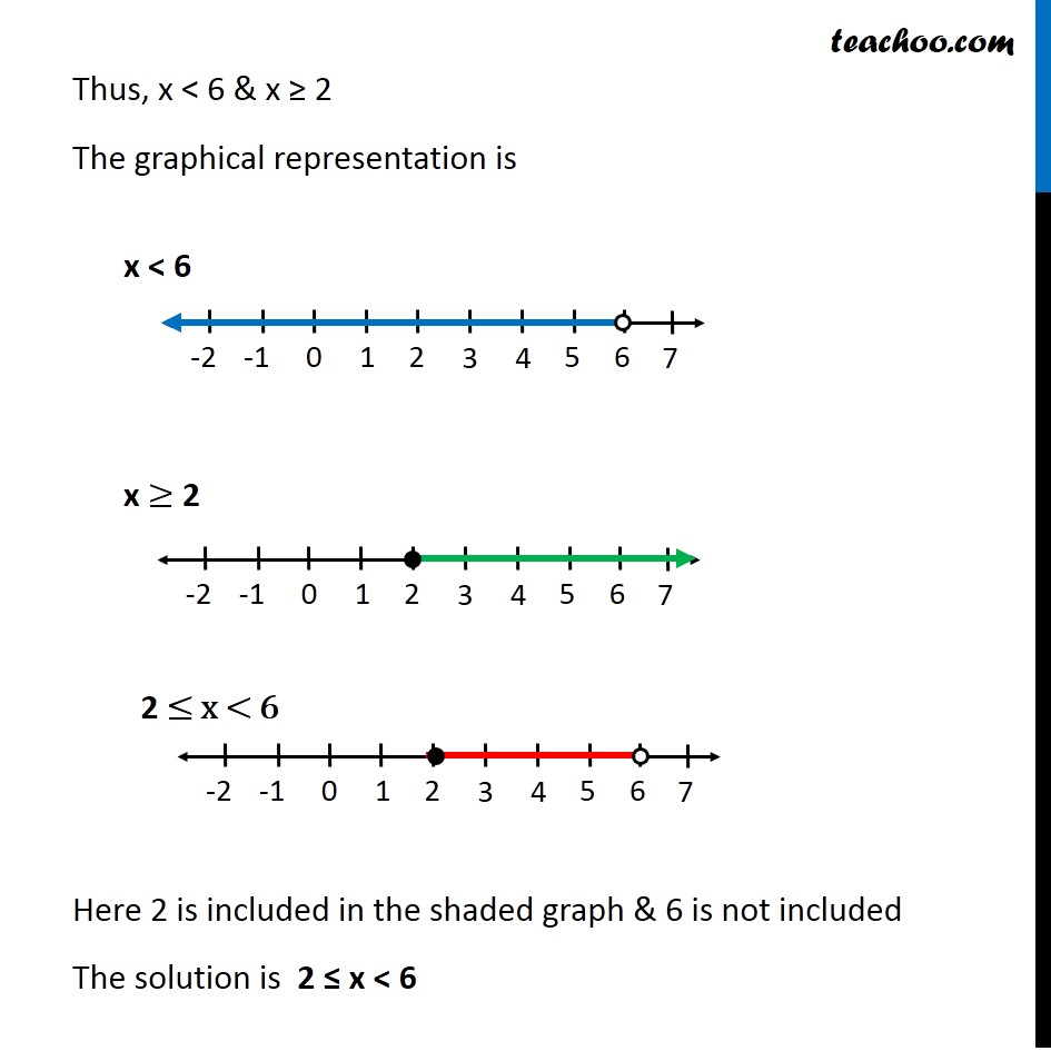 Example 18 - Chapter 6 Class 11 Linear Inequalities - Part 2