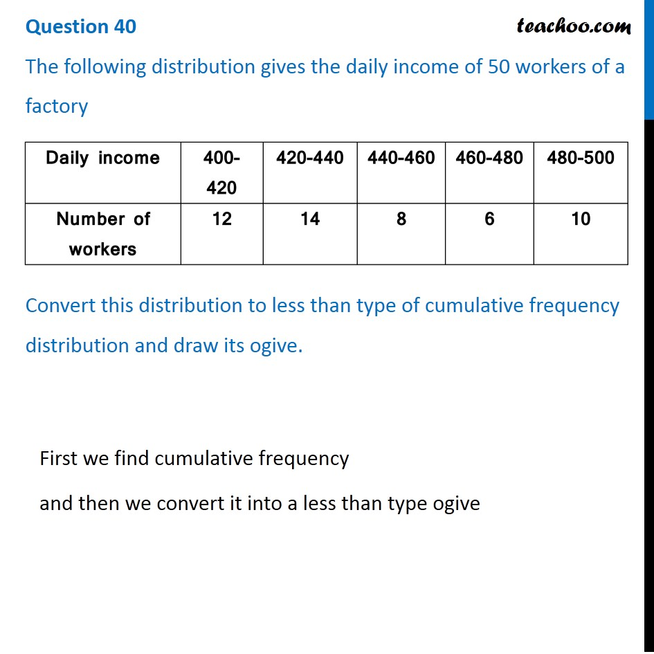 The following distribution gives the daily income of 50 workers of a