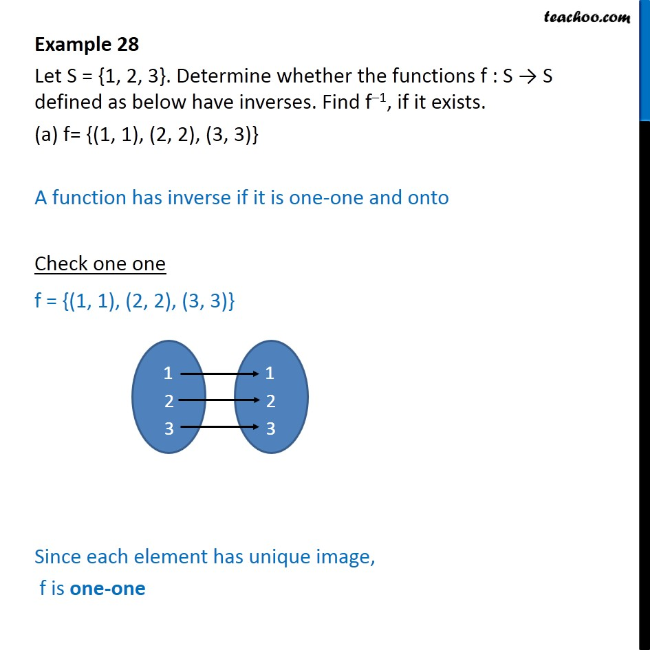 Example 28 - Let S = {1, 2, 3}. Determine if inverse. Find f-1 - Examples