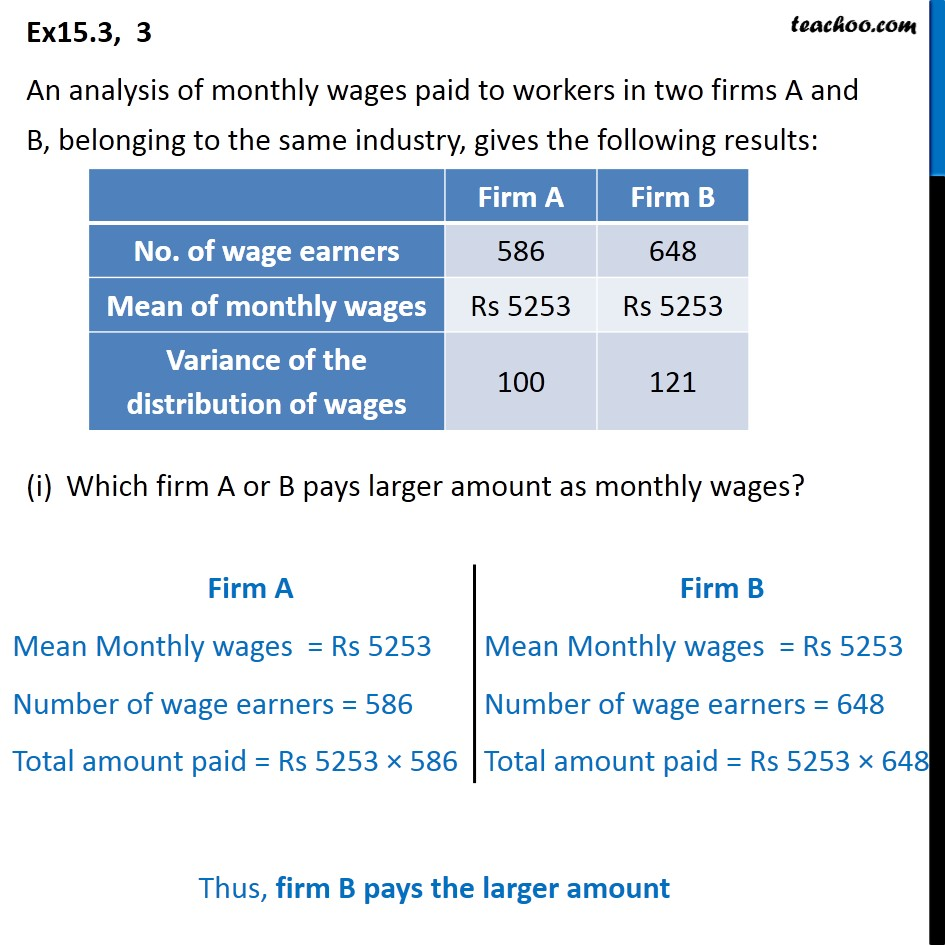 Ex 15.3, 3 - An analysis of monthly wages paid to workers - Co-efficient of variation