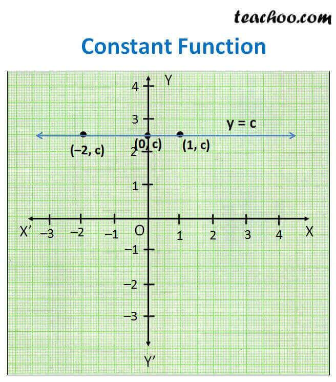 Constant Function.jpg