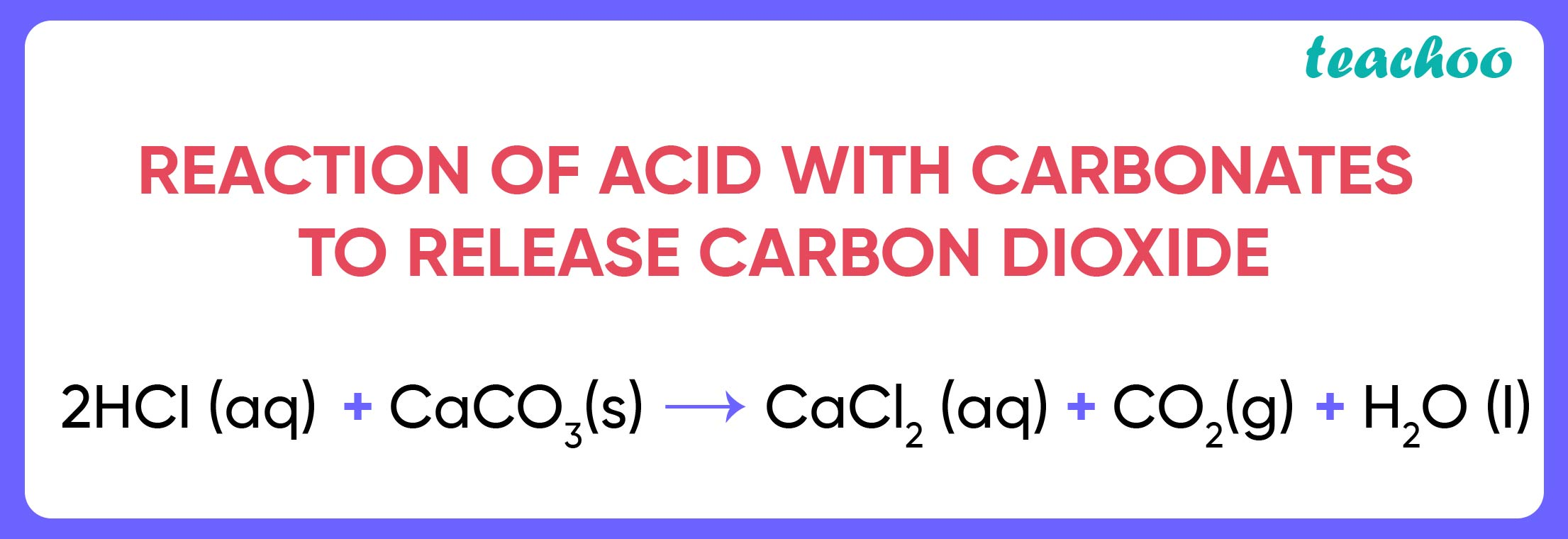 Reaction of Acid with Carbonates to release Carbon Dioxide-01.jpg