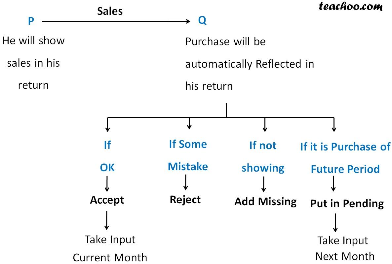 pq sales.jpg
