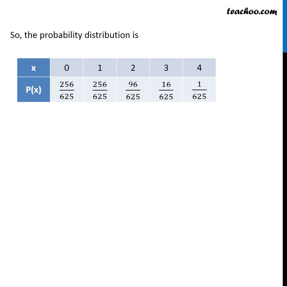 Ex 13.4, 6 - Chapter 13 Class 12 Probability - Part 3