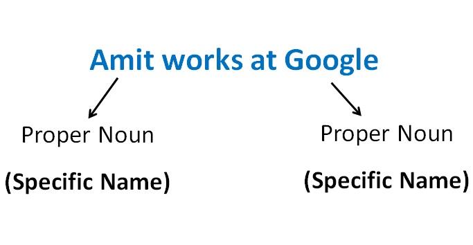 Amit works at google.jpg
