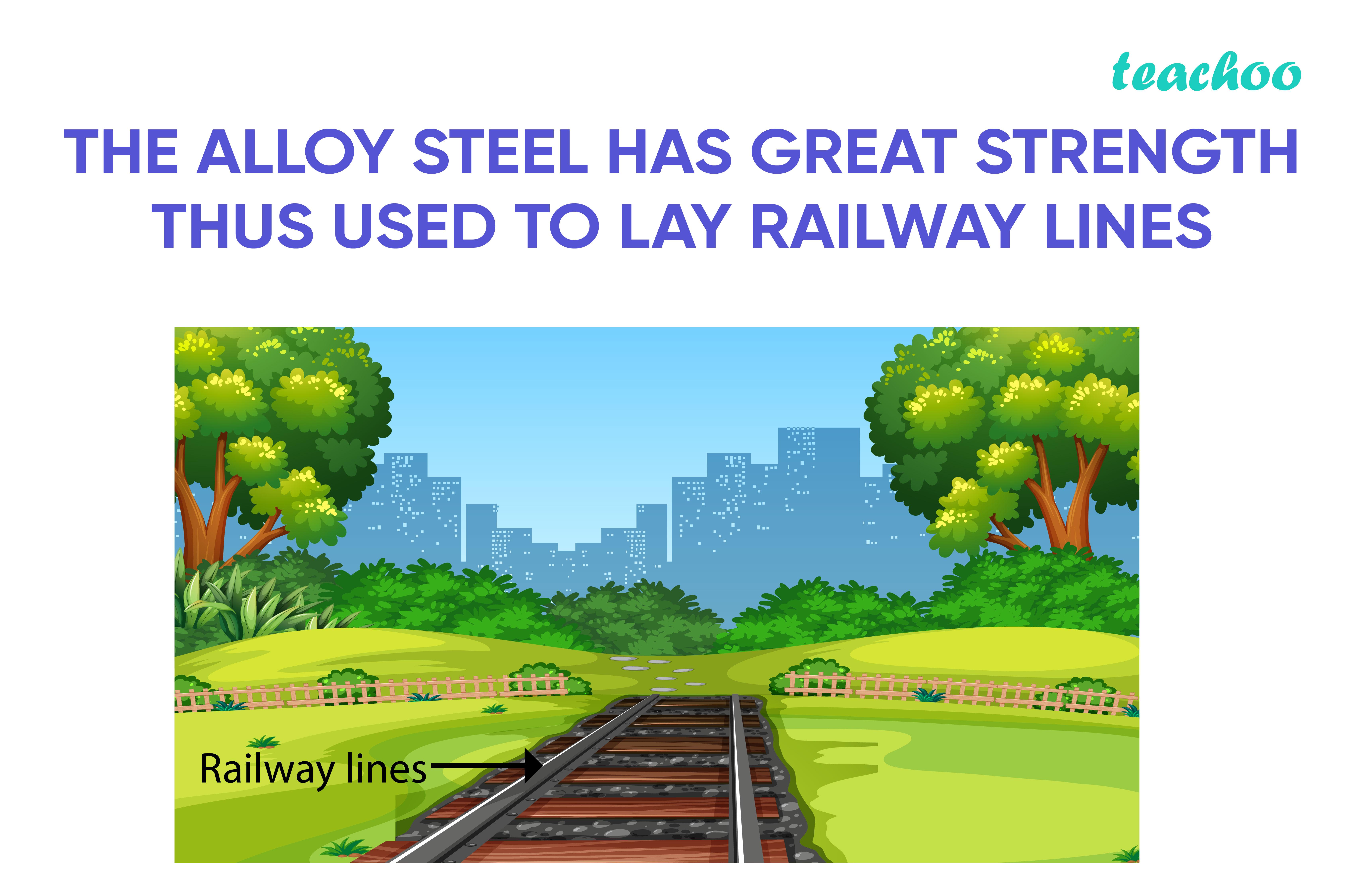 The alloy steel has great strength thus used to lay railway lines-Teachoo-01.jpg
