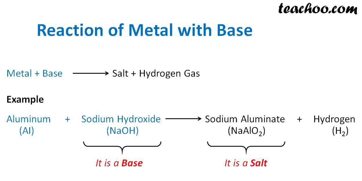 Reaction of metal with Base.jpg