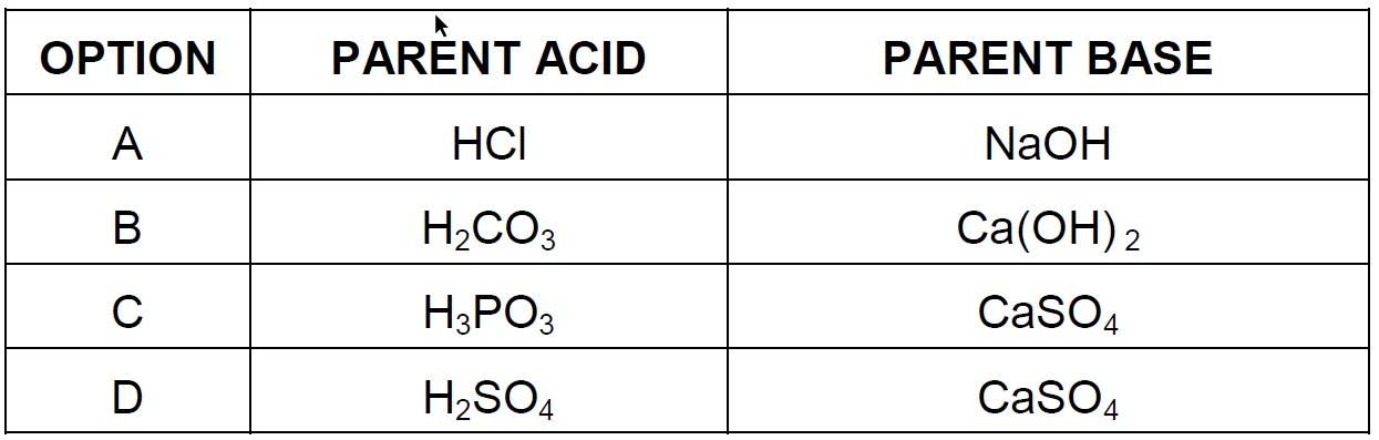 Q8 - Parent acid and base of Calcium Carbonate - Teachoo.jpg