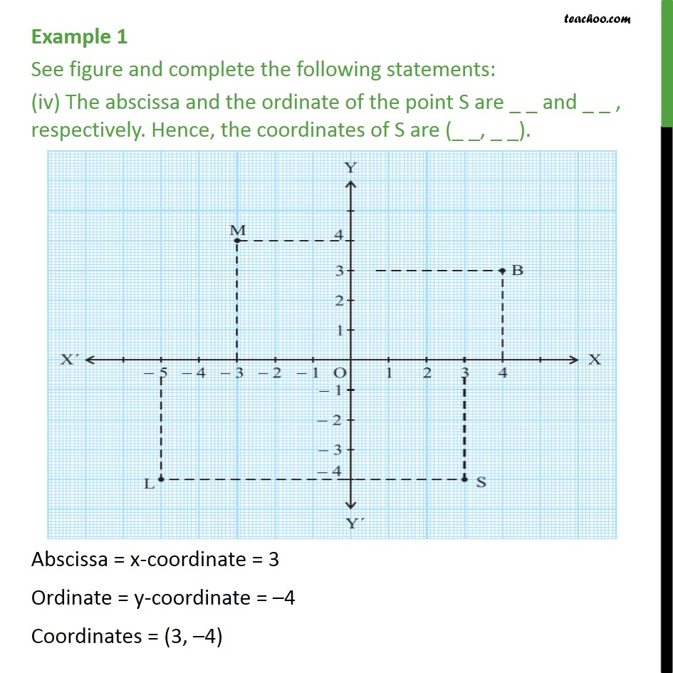 Example 1  - Chapter 3 Class 9 Coordinate Geometry - Part 7