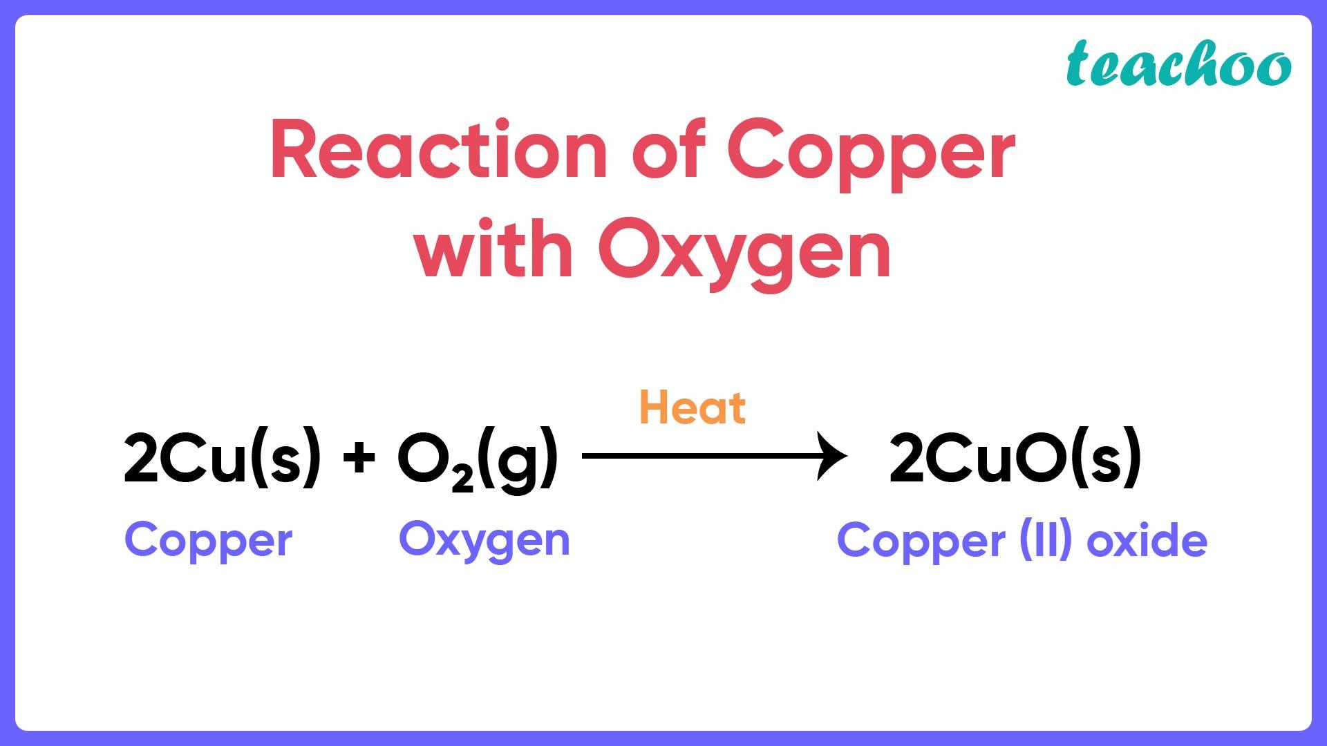 Reaction of Copper with Oxygen - Teachoo.jpg