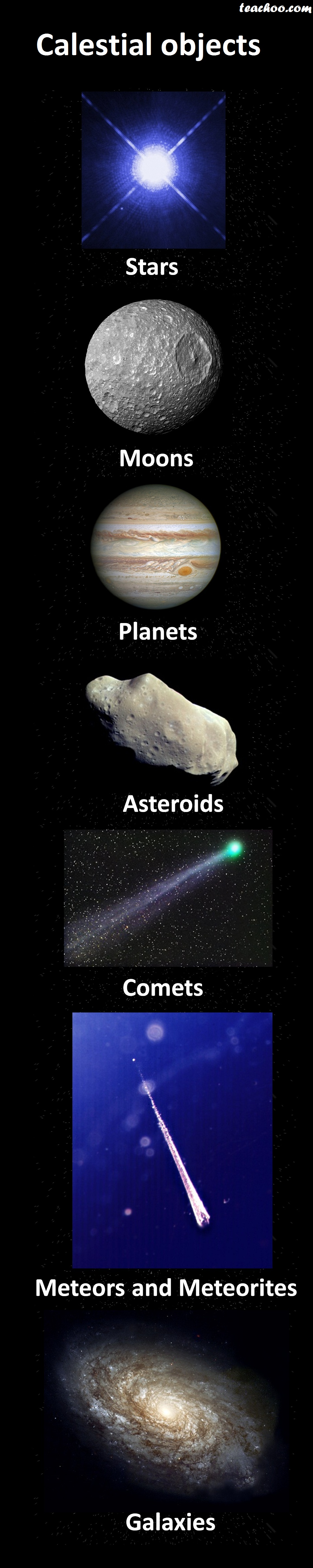Calestial objects.jpg