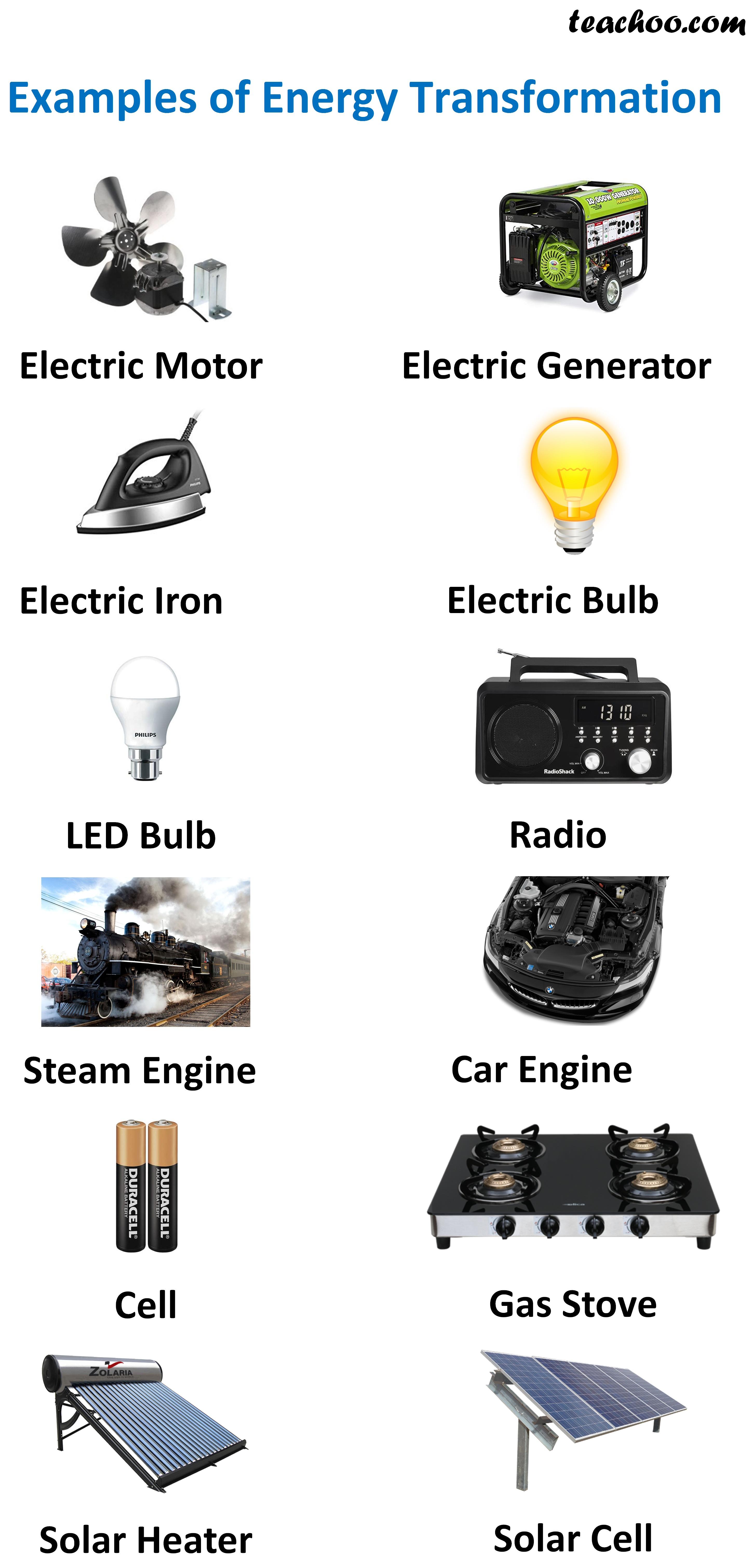 Example of Energy Transformation - Teachoo.jpg
