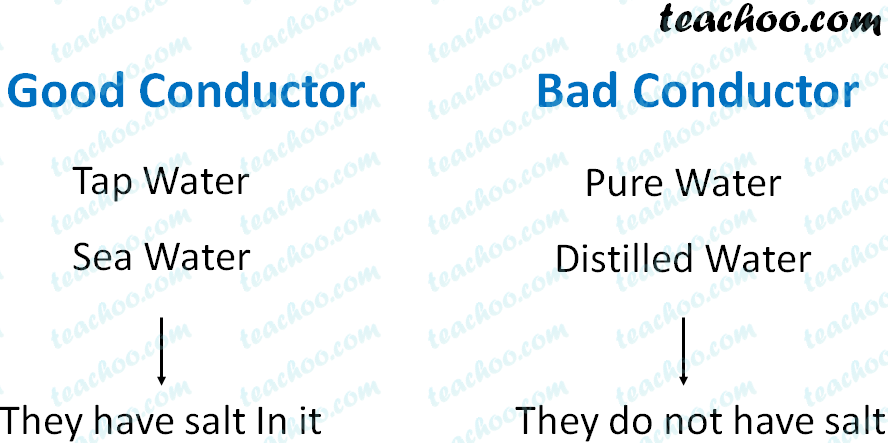 good-or-bad-conductor-image.png