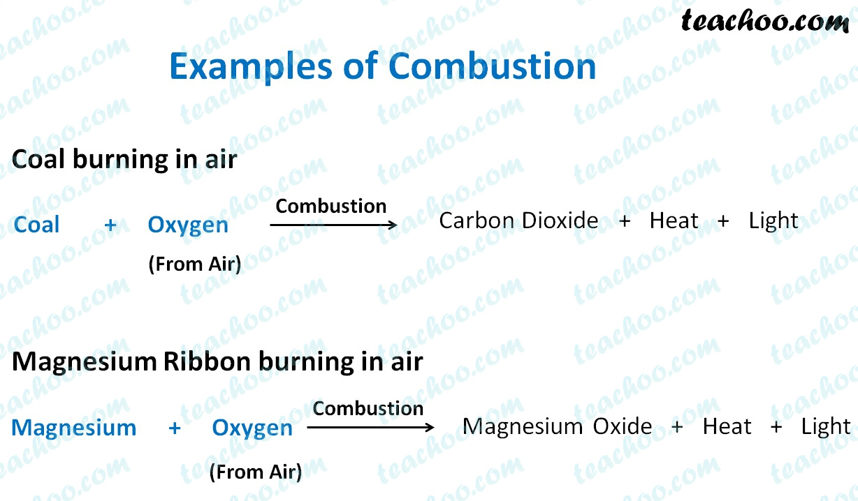 examples-of-cumbtion---teachoo.jpg