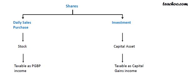 Capital Gain asset 4.png