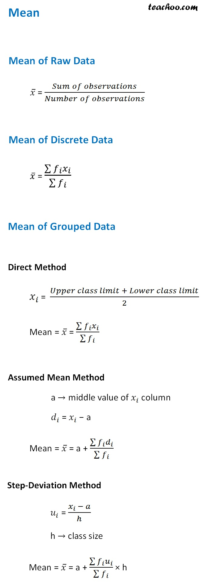 Mean of Raw, Discrete and Grouped Data.jpg