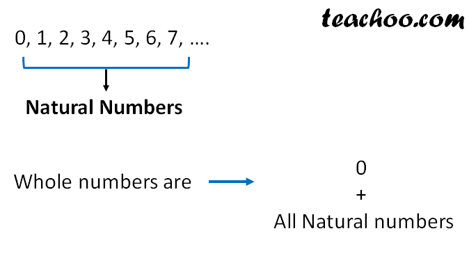 natural numbers.png