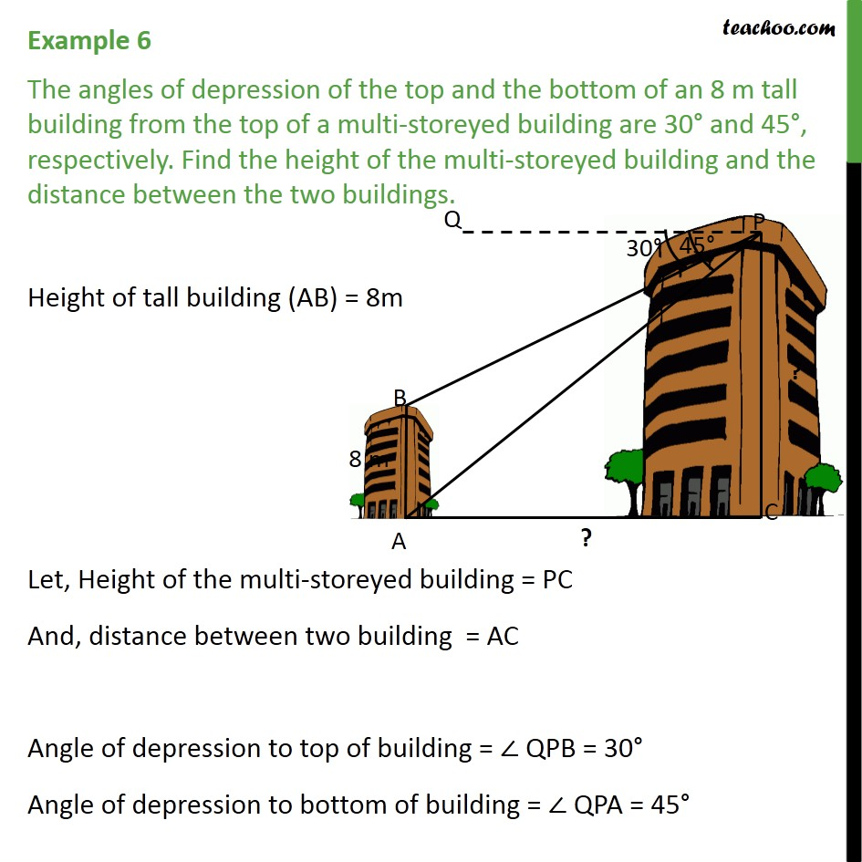 Example 6 - The angles of depression of top and bottom - Questions easy to difficult