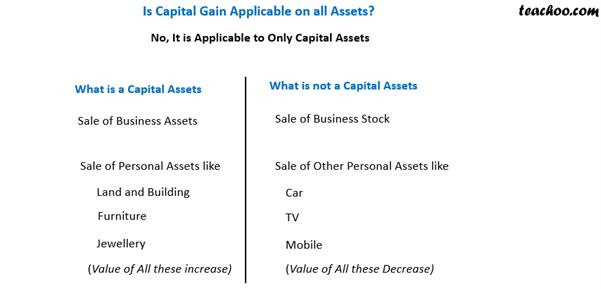 Capital Gain Asset 1.png