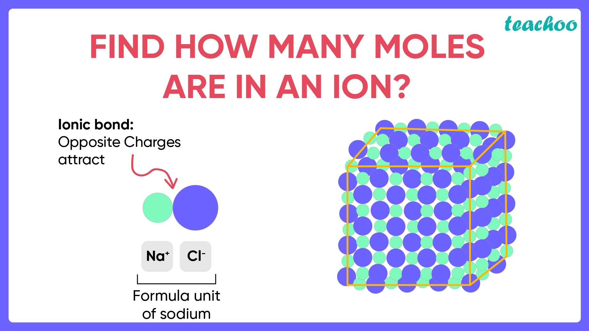 Formula Unit Mass-Teachoo.jpg