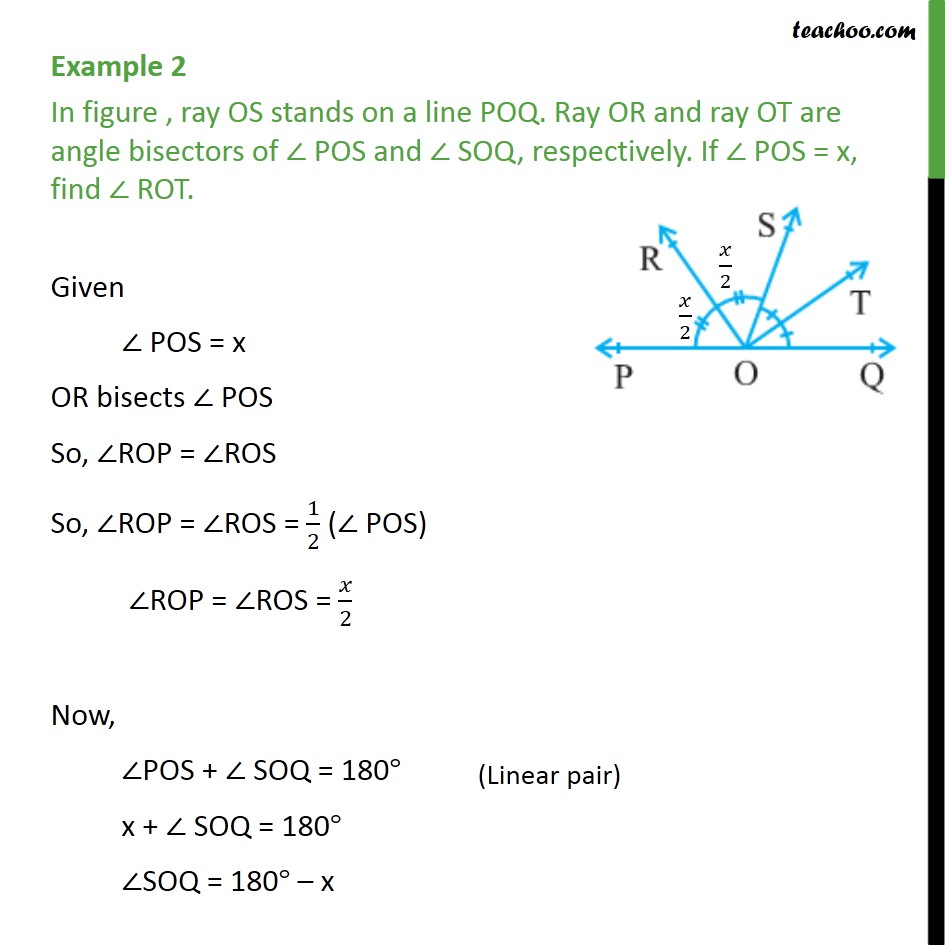 Example 2 - In figure, ray OS stands on line POQ - Class 9 - Examples