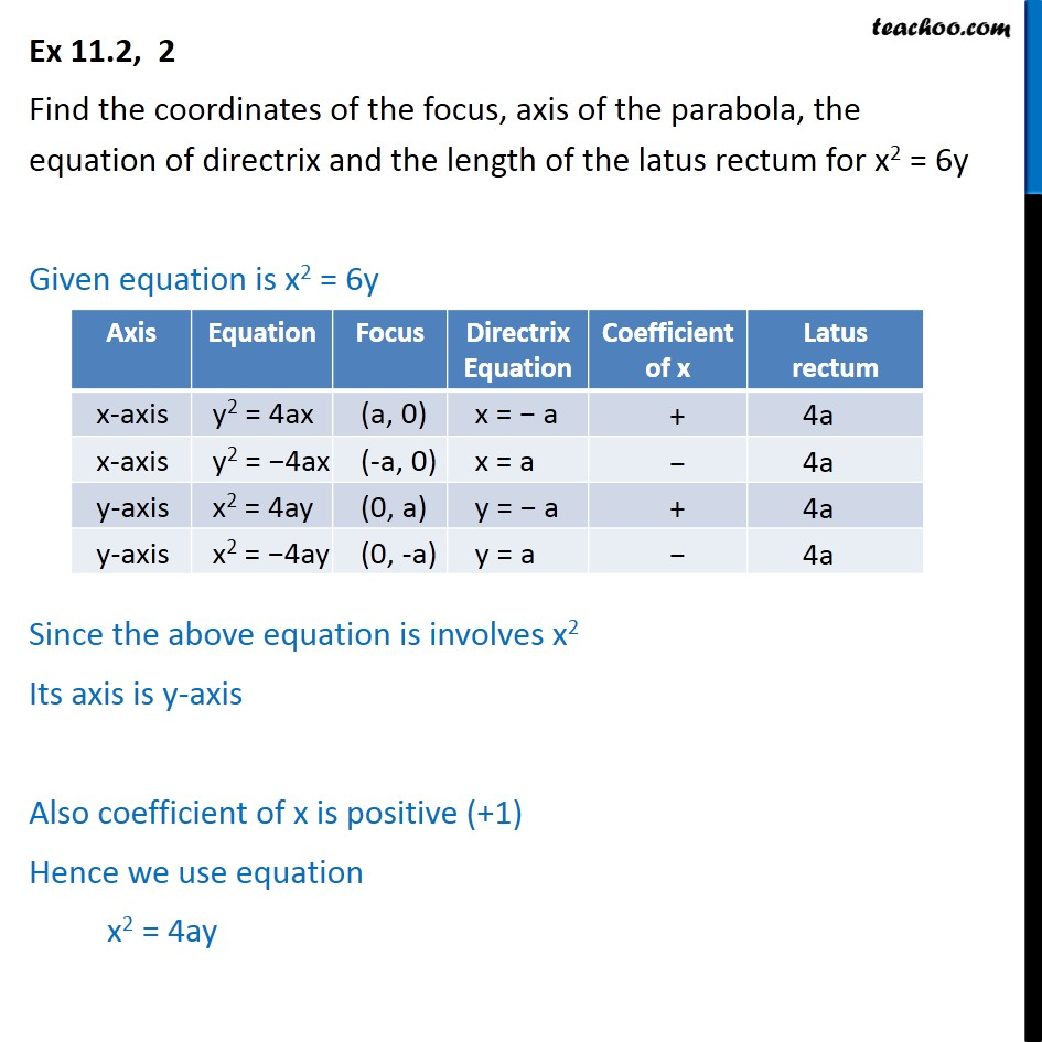 Ex 11.2, 2 - x2 = 6y, find focus, axis, directrix, latus - Parabola - Basic Questions