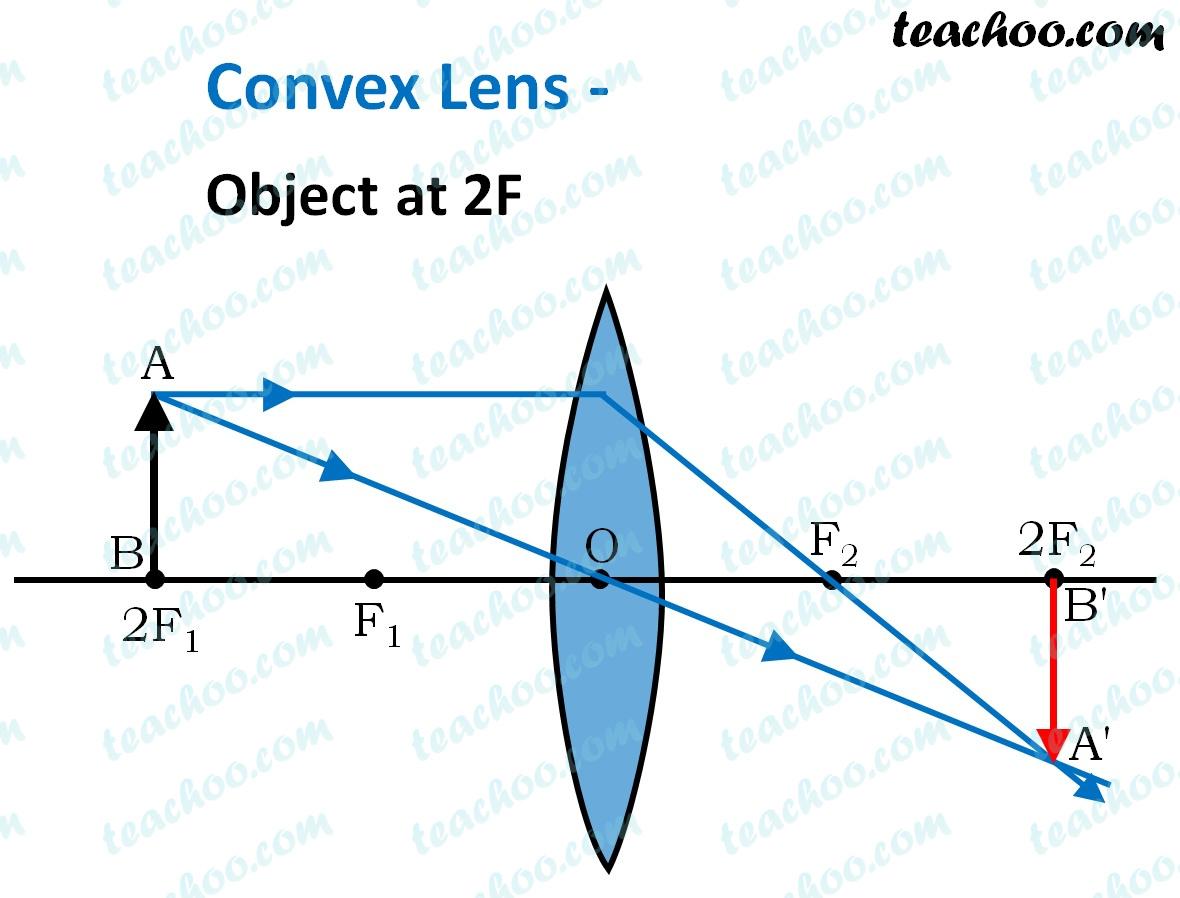 convex-lens-object-at-2f---teachoo.jpg